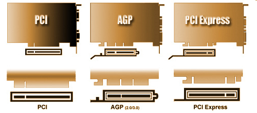difference between serial port and parallel port pdf