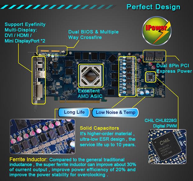 HIS R9 280X iPower IceQ X² Turbo Boost Clock 3GB GDDR5 PCI-E DLDVI-I