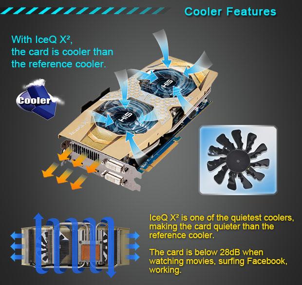 HIS R9 390X IceQ X² OC 8GB < R9 390 Series < Desktop